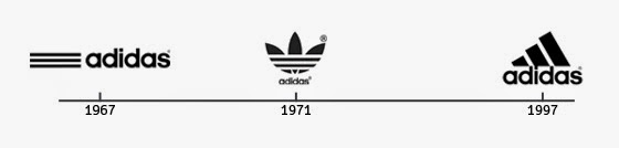 adidas evolucion logo