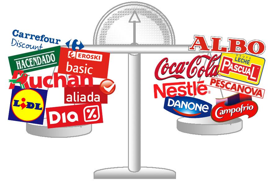 Ventajas e inconvenientes de las marcas blancas blog de - Marcas de te ...