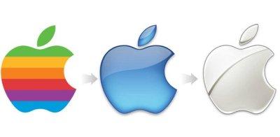 Apple-Historia