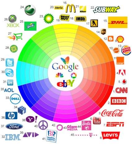 Colores-en-el-diseño-Web-emocional-efectos-psicológicos-del-uso-de-los-colores
